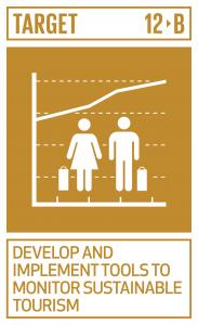 GTI リスト ( GTI List )-SDGs雇用創出、地方の文化振興・産品販促につながる持続可能な観光業に対して持続可能な開発がもたらす影響を測定する手法を開発・導入する。