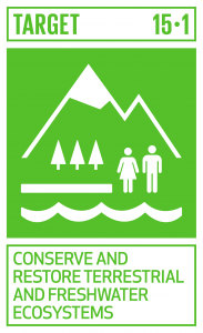 GTI リスト ( GTI List )-SDGs2020年までに、国際協定の下での義務に則って、森林、湿地、山地及び乾燥地をはじめとする陸域生態系と内陸淡水生態系及びそれらのサービスの保全、回復及び持続可能な利用を確保する。