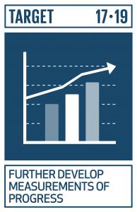 GTI リスト ( GTI List )-SDGs2030年までに、持続可能な開発の進捗状況を測るGDP以外の尺度を開発する既存の取組を更に前進させ、開発途上国における統計に関する能力構築を支援する。