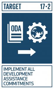 GTI リスト ( GTI List )-SDGs先進国は、開発途上国に対するODAをGNI比0.7%に、後発開発途上国に対するODAをGNI比0.15~0.20%にするという目標を達成するとの多くの国によるコミットメントを含むODAに係るコミットメントを完全に実施する。ODA供与国が、少なくともGNI比0.20%のODAを後発開発途上国に供与するという目標の設定を検討することを奨励する。