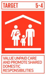 GTI リスト ( GTI List )-SDGs公共のサービス、インフラ及び社会保障政策の提供、並びに各国の状況に応じた世帯・家族内における責任分担を通じて、無報酬の育児・介護や家事労働を認識・評価する。