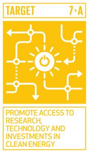 GTI リスト ( GTI List )-SDGs2030年までに、再生可能エネルギー、エネルギー効率及び先進的かつ環境負荷の低い化石燃料技術などのクリーンエネルギーの研究及び技術へのアクセスを促進するための国際協力を強化し、エネルギー関連インフラとクリーンエネルギー技術への投資を促進する。