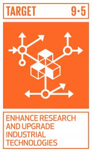 GTI リスト ( GTI List )-SDGs2030年までにイノベーションを促進させることや100万人当たりの研究開発従事者数を大幅に増加させ、また官民研究開発の支出を拡大させるなど、開発途上国をはじめとする全ての国々の産業セクターにおける科学研究を促進し、技術能力を向上させる。
