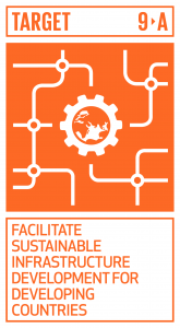 GTI リスト ( GTI List )-SDGsアフリカ諸国、後発開発途上国、内陸開発途上国及び小島嶼開発途上国への金融・テクノロジー・技術の支援強化を通じて、開発途上国における持続可能かつ強靱(レジリエント)なインフラ開発を促進する。