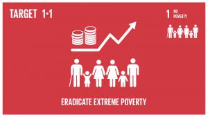GTI リスト ( GTI List )-SDGs2030年までに、現在1日1.25ドル未満で生活する人々と定義されている極度の貧困をあらゆる場所で終わらせる。