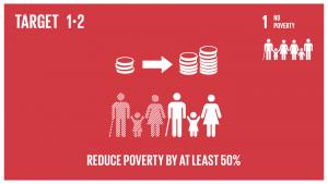 GTI リスト ( GTI List )-SDGs2030年までに、各国定義によるあらゆる次元の貧困状態にある、全ての年齢の男性、女性、子供の割合を半減させる。