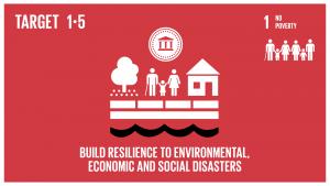 GTI リスト ( GTI List )-SDGs2030年までに、貧困層や脆弱な状況にある人々の強靱性(レジリエンス)を構築し、気候変動に関連する極端な気象現象やその他の経済、社会、環境的ショックや災害に暴露や脆弱性を軽減する。