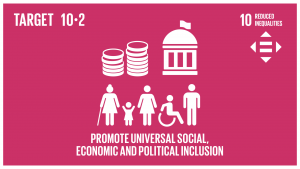 GTI リスト ( GTI List )-SDGs2030年までに、年齢、性別、障害、人種、民族、出自、宗教、あるいは経済的地位その他の状況に関わりなく、全ての人々の能力強化及び社会的、経済的及び政治的な包含を促進する。
