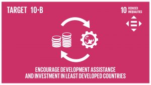 GTI リスト ( GTI List )-SDGs各国の国家計画やプログラムに従って、後発開発途上国、アフリカ諸国、小島嶼開発途上国及び内陸開発途上国を始めとする、ニーズが最も大きい国々への、政府開発援助(ODA)及び海外直接投資を含む資金の流入を促進する。
