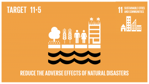 GTI リスト ( GTI List )-SDGs2030年までに、貧困層及び脆弱な立場にある人々の保護に焦点をあてながら、水関連災害などの災害による死者や被災者数を大幅に削減し、世界の国内総生産比で直接的経済損失を大幅に減らす。