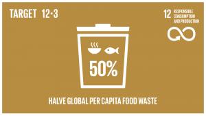 GTI リスト ( GTI List )-SDGs2030年までに小売・消費レベルにおける世界全体の一人当たりの食料の廃棄を半減させ、収穫後損失などの生産・サプライチェーンにおける食料の損失を減少させる。