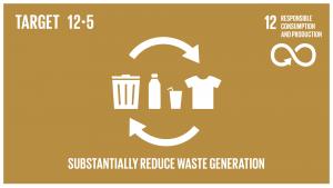 GTI リスト ( GTI List )-SDGs2030年までに、廃棄物の発生防止、削減、再生利用及び再利用により、廃棄物の発生を大幅に削減する。