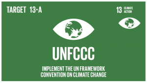 GTI リスト ( GTI List )-SDGs重要な緩和行動の実施とその実施における透明性確保に関する開発途上国のニーズに対応するため、2020年までにあらゆる供給源から年間1,000億ドルを共同で動員するという、UNFCCCの先進締約国によるコミットメントを実施するとともに、可能な限り速やかに資本を投入して緑の気候基金を本格始動させる。