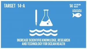 GTI リスト ( GTI List )-SDGs海洋の健全性の改善と、開発途上国、特に小島嶼開発途上国および後発開発途上国の開発における海洋生物多様性の寄与向上のために、海洋技術の移転に関するユネスコ政府間海洋学委員会の基準・ガイドラインを勘案しつつ、科学的知識の増進、研究能力の向上、及び海洋技術の移転を行う。