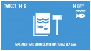 GTI リスト ( GTI List )-SDGs「我々の求める未来」のパラ158において想起されるとおり、海洋及び海洋資源の保全及び持続可能な利用のための法的枠組みを規定する海洋法に関する国際連合条約(UNCLOS)に反映されている国際法を実施することにより、海洋及び海洋資源の保全及び持続可能な利用を強化する。