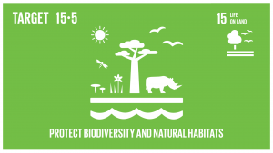 GTI リスト ( GTI List )-SDGs自然生息地の劣化を抑制し、生物多様性の損失を阻止し、2020年までに絶滅危惧種を保護し、また絶滅防止するための緊急かつ意味のある対策を講じる。