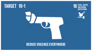 GTI リスト ( GTI List )-SDGsあらゆる場所において、全ての形態の暴力及び暴力に関連する死亡率を大幅に減少させる。