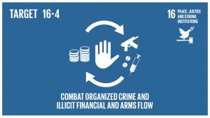 GTI リスト ( GTI List )-SDGs2030年までに、違法な資金及び武器の取引を大幅に減少させ、奪われた財産の回復及び返還を強化し、あらゆる形態の組織犯罪を根絶する。