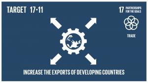 GTI リスト ( GTI List )-SDGs開発途上国による輸出を大幅に増加させ、特に2020年までに世界の輸出に占める後発開発途上国のシェアを倍増させる。