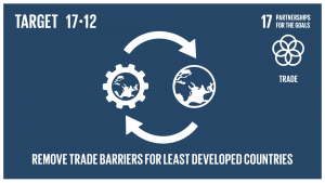 GTI リスト ( GTI List )-SDGs後発開発途上国からの輸入に対する特恵的な原産地規則が透明で簡略的かつ市場アクセスの円滑化に寄与するものとなるようにすることを含む世界貿易機関(WTO)の決定に矛盾しない形で、全ての後発開発途上国に対し、永続的な無税・無枠の市場アクセスを適時実施する。