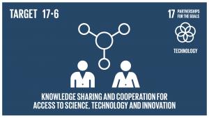 GTI リスト ( GTI List )-SDGs科学技術イノベーション(STI)及びこれらへのアクセスに関する南北協力、南南協力及び地域的・国際的な三角協力を向上させる。また、国連レベルをはじめとする既存のメカニズム間の調整改善や、全世界的な技術促進メカニズムなどを通じて、相互に合意した条件において知識共有を進める。