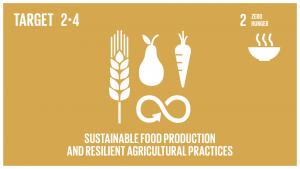 GTI リスト ( GTI List )-SDGs2030年までに、生産性を向上させ、生産量を増やし、生態系を維持し、気候変動や極端な気象現象、干ばつ、洪水及びその他の災害に対する適応能力を向上させ、漸進的に土地と土壌の質を改善させるような、持続可能な食料生産システムを確保し、強靭(レジリエント)な農業を実践する。