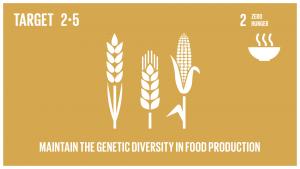GTI リスト ( GTI List )-SDGs2020年までに、国、地域及び国際レベルで適正に管理及び多様化された種子・植物バンクなども通じて、種子、栽培植物、飼育・家畜化された動物及びこれらの近縁野生種の遺伝的多様性を維持し、国際的合意に基づき、遺伝資源及びこれに関連する伝統的な知識へのアクセス及びその利用から生じる利益の公正かつ衡平な配分を促進する。