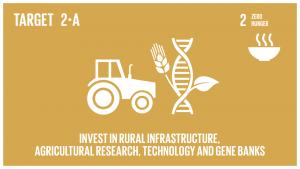 GTI リスト ( GTI List )-SDGs開発途上国、特に後発開発途上国における農業生産能力向上のために、国際協力の強化などを通じて、農村インフラ、農業研究・普及サービス、技術開発及び植物・家畜のジーン・バンクへの投資の拡大を図る。