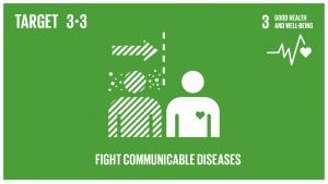 GTI リスト ( GTI List )-SDGs2030年までに、エイズ、結核、マラリア及び顧みられない熱帯病といった伝染病を根絶するとともに肝炎、水系感染症及びその他の感染症に対処する。