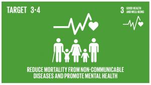 GTI リスト ( GTI List )-SDGs2030年までに、非感染性疾患による若年死亡率を、予防や治療を通じて3分の1減少させ、精神保健及び福祉を促進する。
