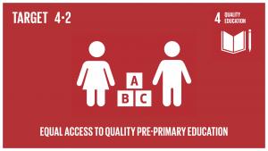 GTI リスト ( GTI List )-SDGs2030年までに、全ての子供が男女の区別なく、質の高い乳幼児の発達・ケア及び就学前教育にアクセスすることにより、初等教育を受ける準備が整うようにする。
