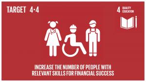 GTI リスト ( GTI List )-SDGs2030年までに、技術的・職業的スキルなど、雇用、働きがいのある人間らしい仕事及び起業に必要な技能を備えた若者と成人の割合を大幅に増加させる。