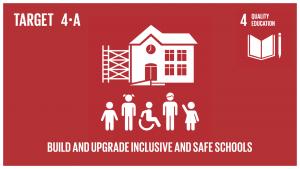 GTI リスト ( GTI List )-SDGs子供、障害及びジェンダーに配慮した教育施設を構築・改良し、全ての人々に安全で非暴力的、包摂的、効果的な学習環境を提供できるようにする。