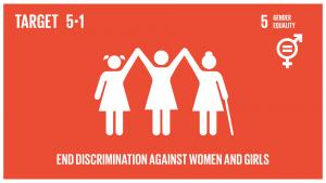 GTI リスト ( GTI List )-SDGsあらゆる場所における全ての女性及び女児に対するあらゆる形態の差別を撤廃する。