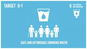 GTI リスト ( GTI List )-SDGs2030年までに、全ての人々の、安全で安価な飲料水の普遍的かつ平等なアクセスを達成する。