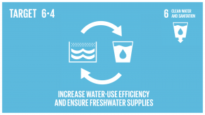 GTI リスト ( GTI List )-SDGs2030年までに、全セクターにおいて水の利用効率を大幅に改善し、淡水の持続可能な採取及び供給を確保し水不足に対処するとともに、水不足に悩む人々の数を大幅に減少させる。