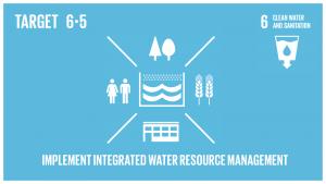 GTI リスト ( GTI List )-SDGs2030年までに、国境を越えた適切な協力を含む、あらゆるレベルでの統合水資源管理を実施する。