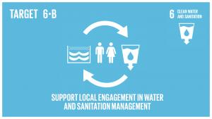 GTI リスト ( GTI List )-SDGs水と衛生に関わる分野の管理向上への地域コミュニティの参加を支援・強化する。