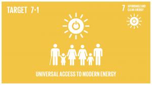 GTI リスト ( GTI List )-SDGs2030年までに、安価かつ信頼できる現代的エネルギーサービスへの普遍的アクセスを確保する。