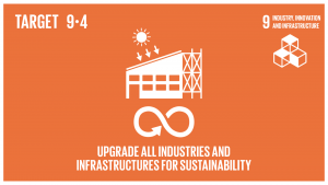 GTI リスト ( GTI List )-SDGs2030年までに、資源利用効率の向上とクリーン技術及び環境に配慮した技術・産業プロセスの導入拡大を通じたインフラ改良や産業改善により、持続可能性を向上させる。全ての国々は各国の能力に応じた取組を行う。